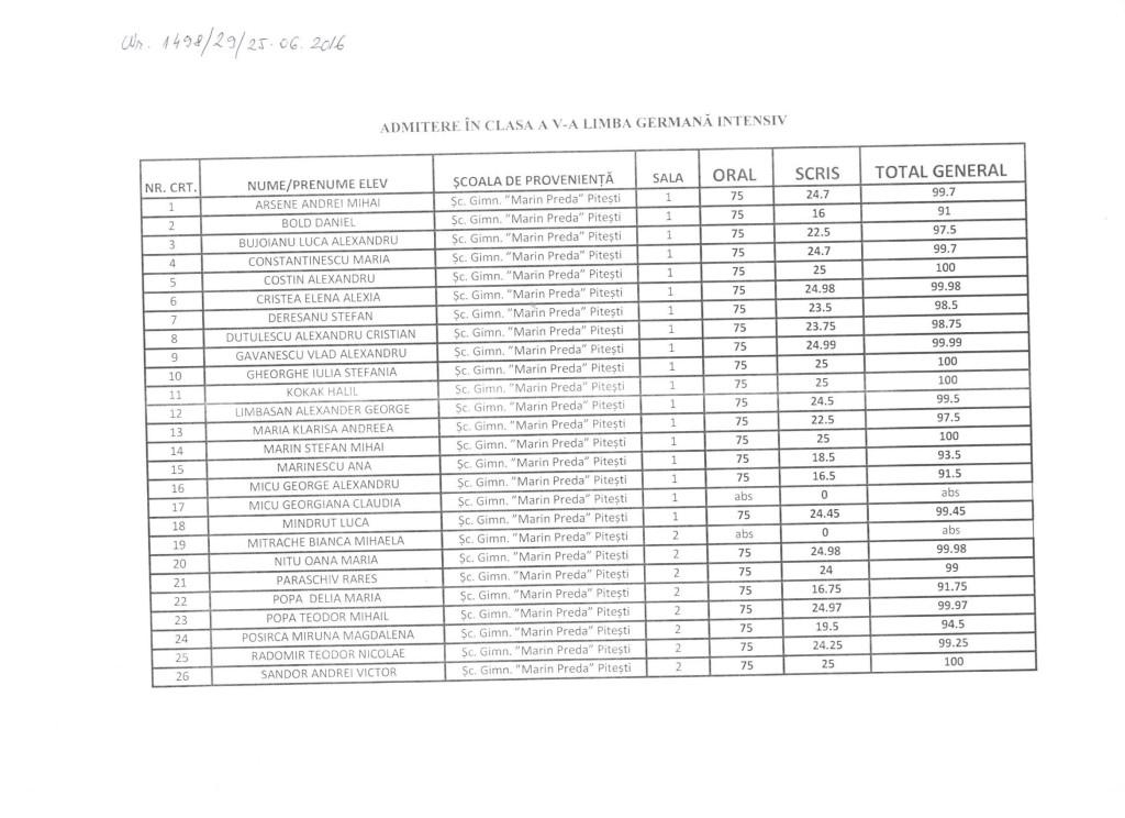 Rezultate2 [49127]